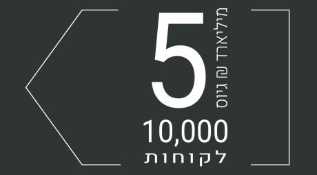 מ2009 גייסנו 5 מיליארד שקל עבור 10,000 לקוחותינו