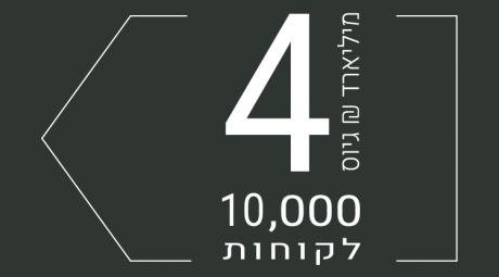 מ2009 גייסנו כ 4 מיליארד שקל עבור 10,000 לקוחותינו